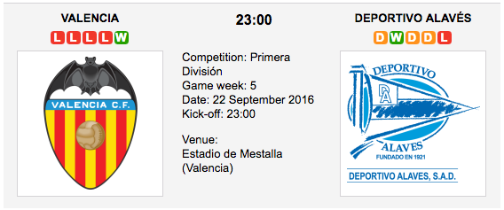 Valencia vs Alaves: La Liga Preview 22/09/2016