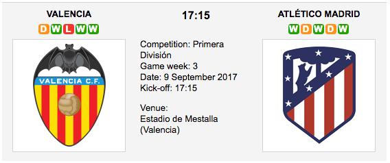 Valencia vs. Atlético Madrid - Betting Preview & Tips La Liga 2017/2018