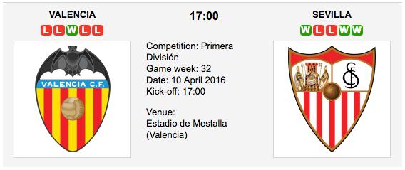Valencia vs Sevilla: La Liga Preview