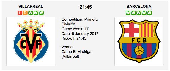 Villarreal vs. Barcelona - Betting Preview La Liga