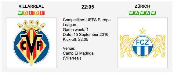 Villarreal vs FC Zurich: UEL Preview 15/09/2016