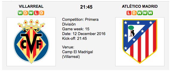 Villarreal vs. Atl. Madrid: La Liga Preview - 12/12/2016