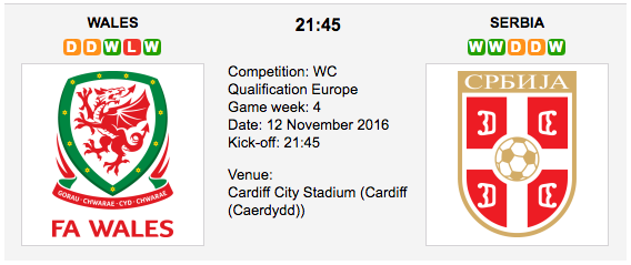 Wales vs. Serbia: World Cup 2018 Qualifiers Preview