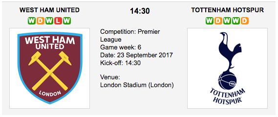 West Ham v Tottenham - Premier League Preview & Tips