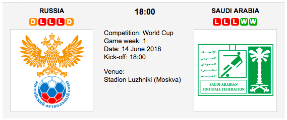 Russia vs Saudi Arabia - World Cup - Group A - Preview