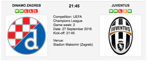 Dinamo Zagreb vs. Juventus - Champions League Preview 2016