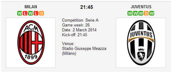 Ac milan vs juventus betting preview sport betting podcast